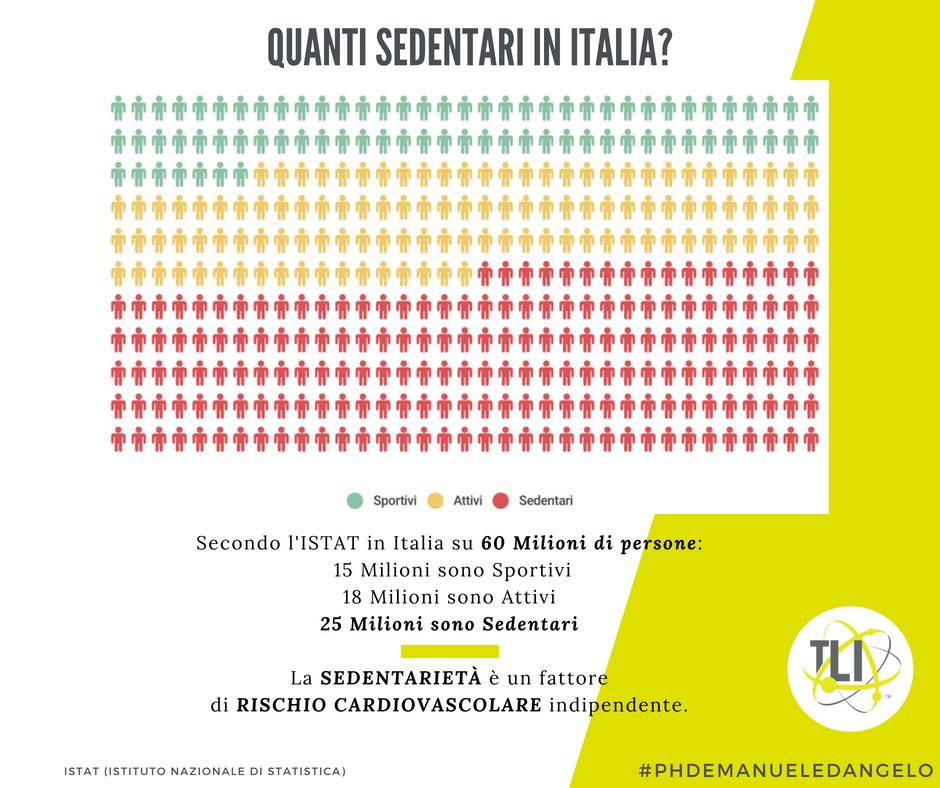 Quanti sedentari ci sono in Italia?